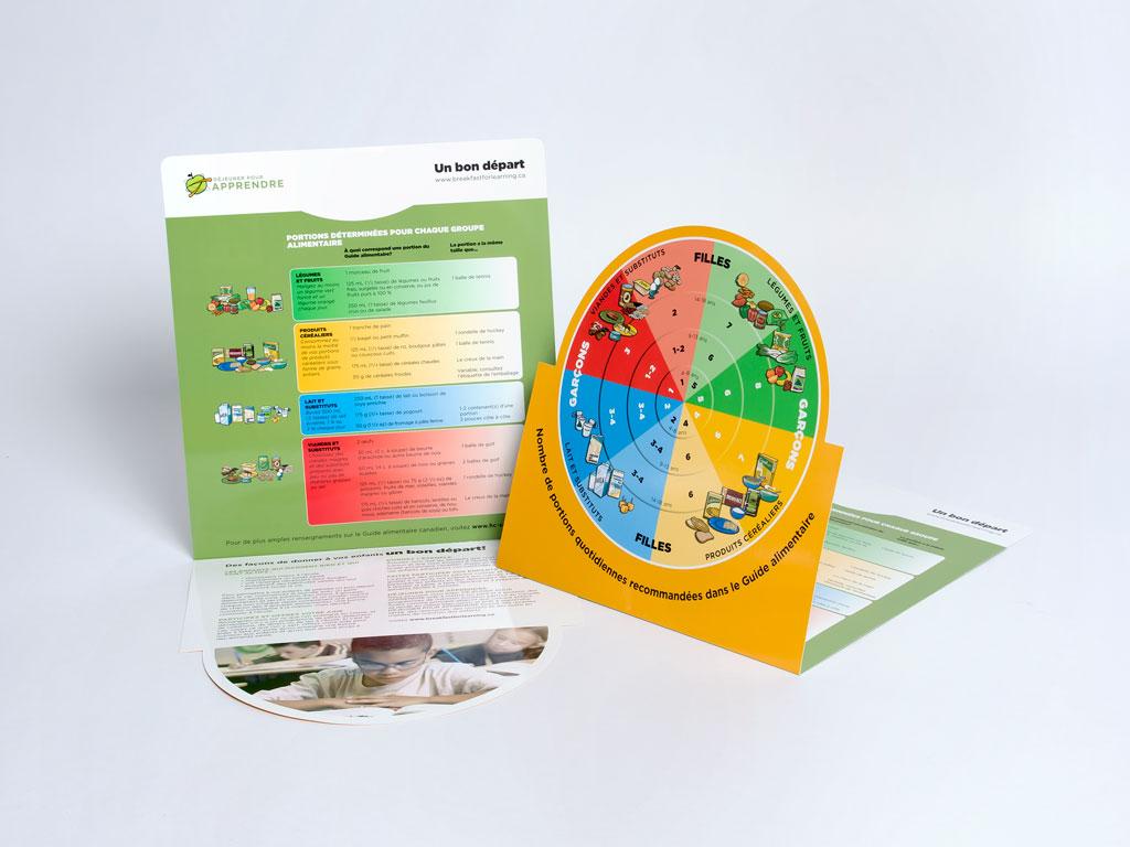 Nutrition Wheel Montage