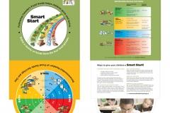 Food wheel plus servings explanation