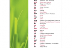 Digital Parts Catalog - Merchant Communication